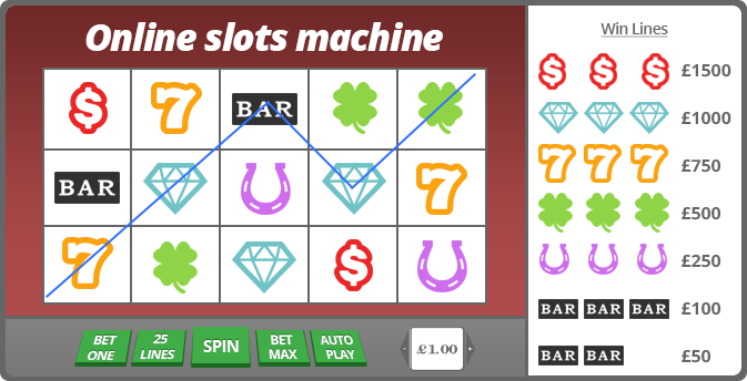rules of online slots Rules of Online Slots slots table